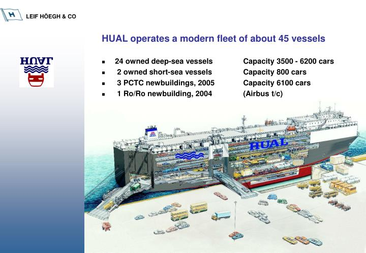 HUAL operates a modern fleet of about 45 vessels