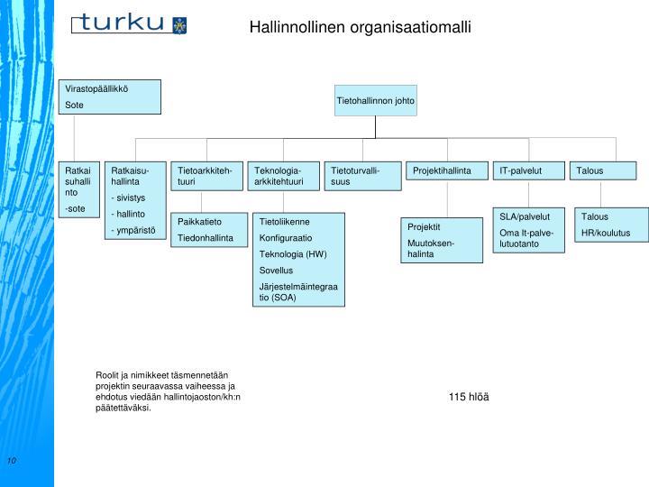 Hallinnollinen organisaatiomalli