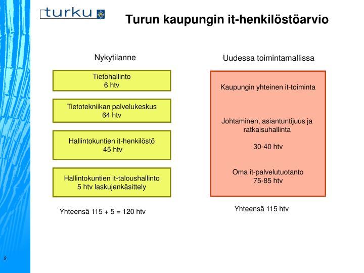 Turun kaupungin it-henkilöstöarvio