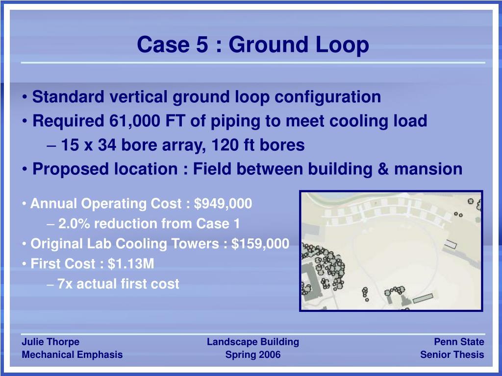 PPT - Julie Thorpe PowerPoint Presentation - ID:3523312