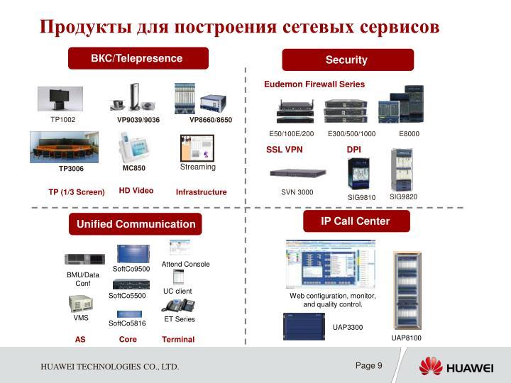 Продукты для построения сетевых сервисов