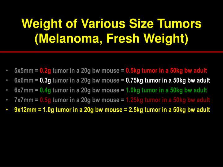 Weight of Various Size Tumors (Melanoma, Fresh Weight)