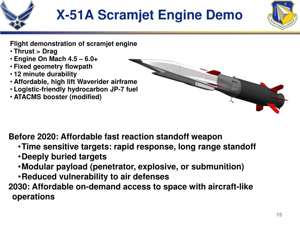 PPT - AF T&E Days High Speed Weapons What is Different Today