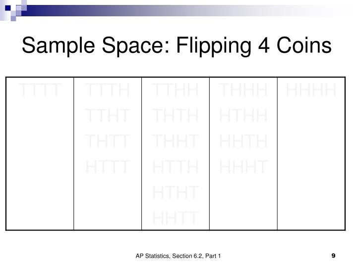 Sample Space: Flipping 4 Coins