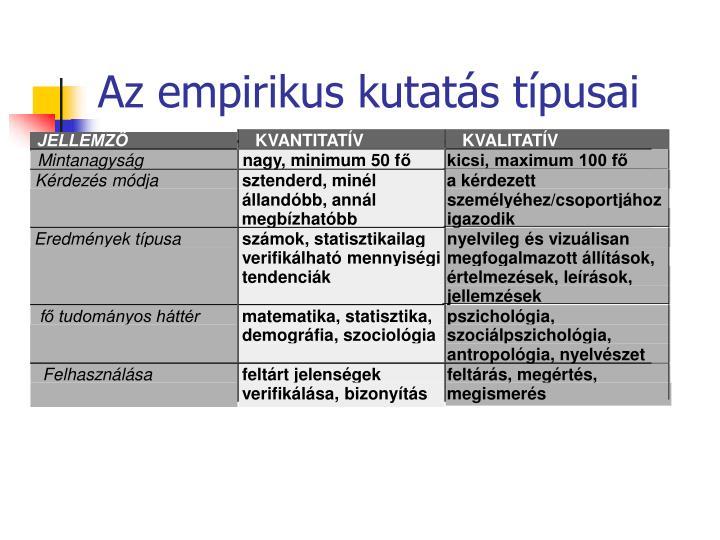 Az empirikus kutatás típusai
