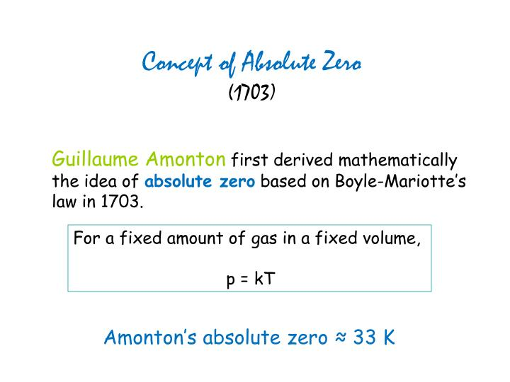 Concept of Absolute Zero