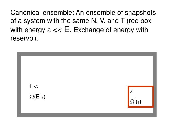 Canonical ensemble: An ensemble of snapshots of a system with the same N, V, and T (red box with energy