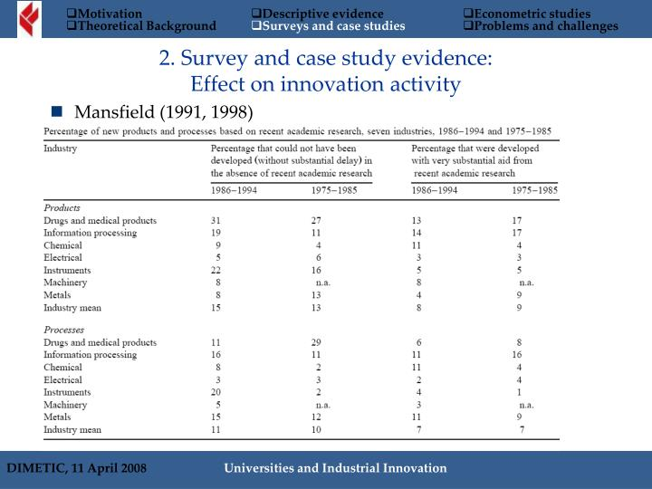 2. Survey and case study evidence: