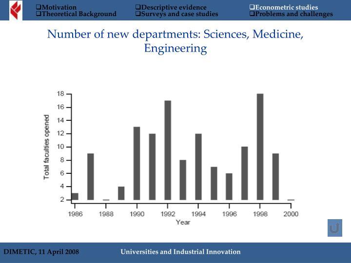 Number of new departments: Sciences, Medicine, Engineering