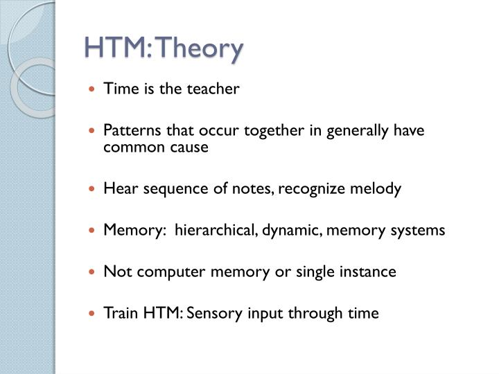 HTM: Theory