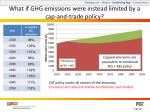 what if ghg emissions were instead limited by a cap and trade policy