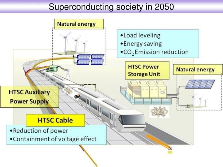Superconducting society in 2050
