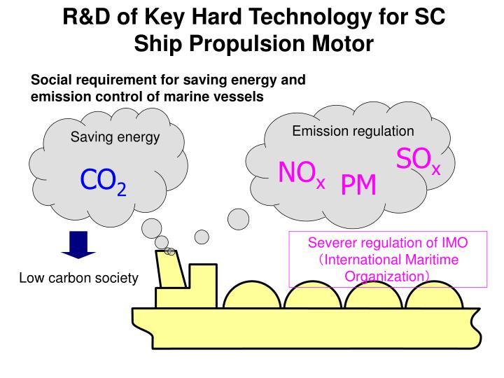 R&D of Key Hard Technology for SC Ship Propulsion Motor