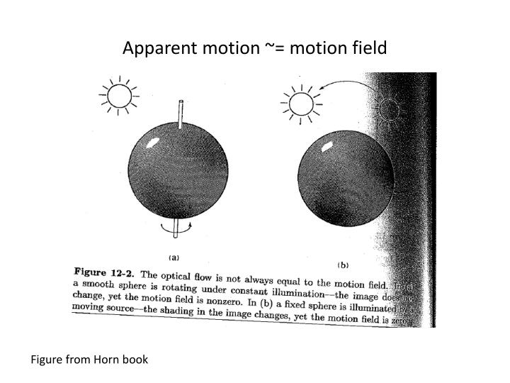 Apparent motion ~= motion field