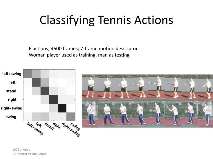Classifying Tennis Actions