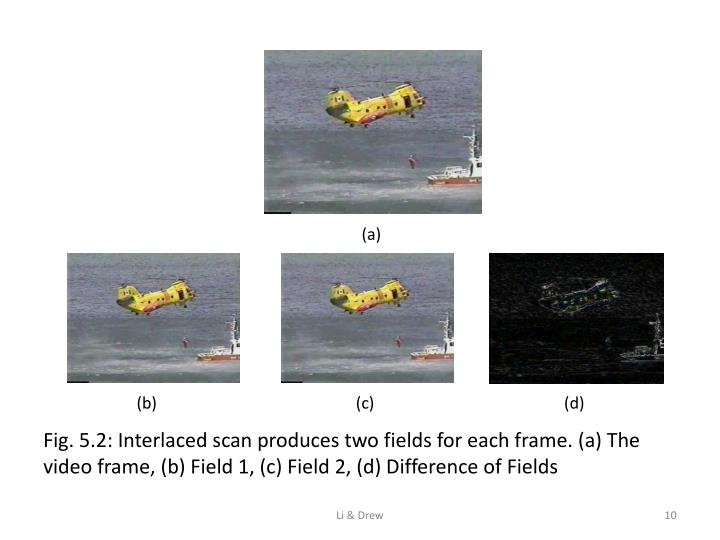 Fig. 5.2: Interlaced scan produces two fields for each frame. (a) The