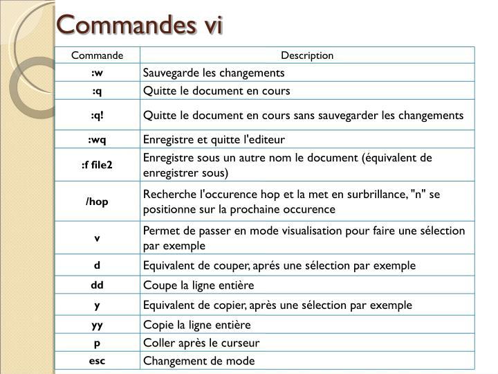 Commandes vi