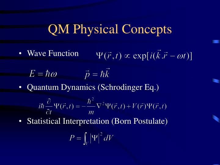 QM Physical Concepts