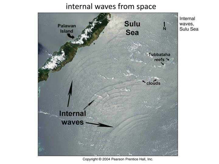 internal waves from space