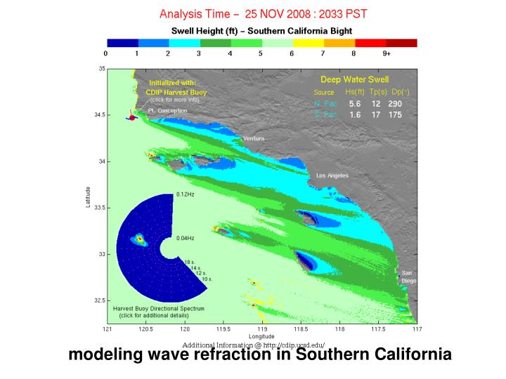 modeling wave refraction in Southern California