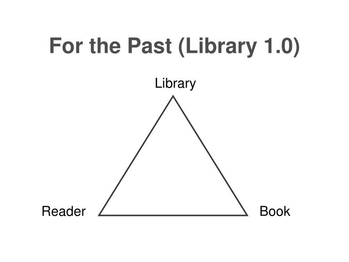For the Past (Library 1.0)