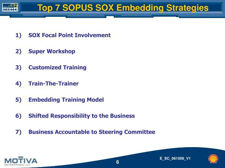 Top 7 SOPUS SOX Embedding Strategies