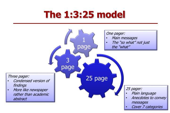 The 1:3:25 model