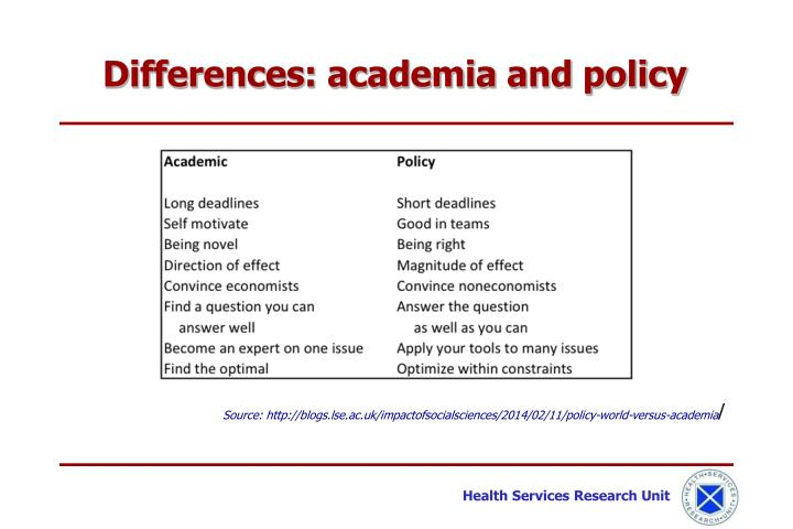 Differences: academia and policy