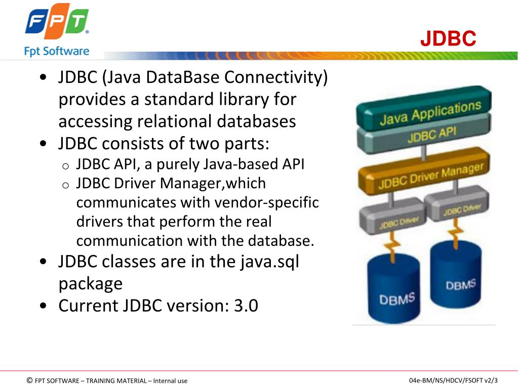PPT - Lesson 6: Database Programming with Java PowerPoint