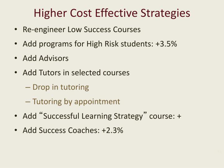 Higher Cost Effective Strategies