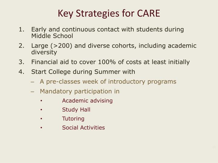Key Strategies for CARE
