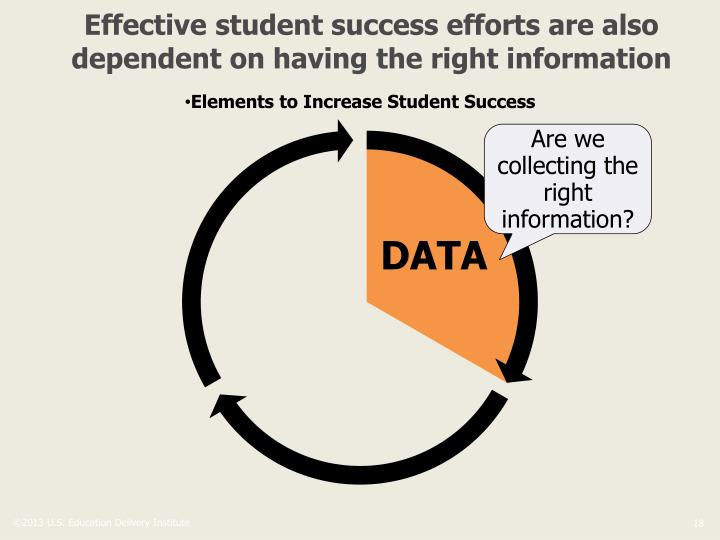 Effective student success efforts are also dependent on having the right information