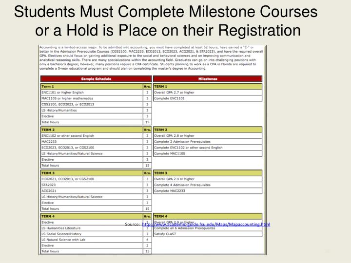 Students Must Complete Milestone Courses