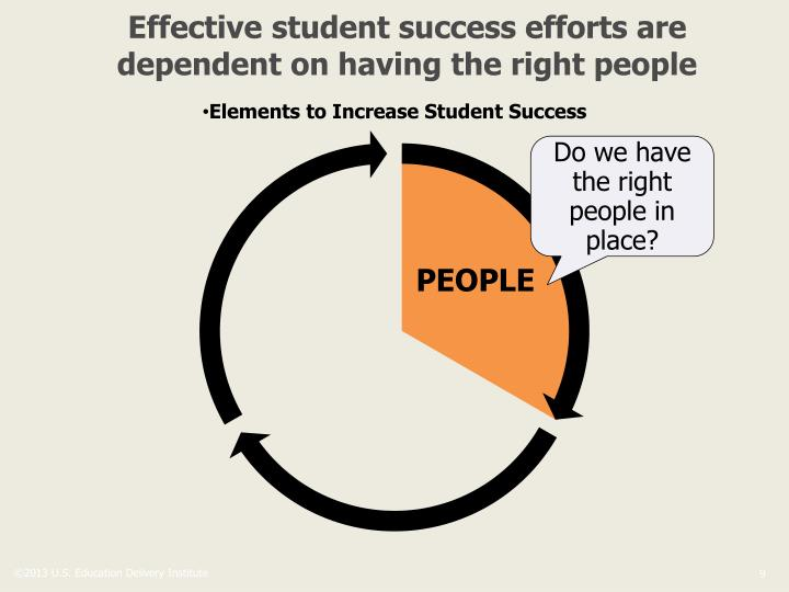 Effective student success efforts are  dependent on having the right people