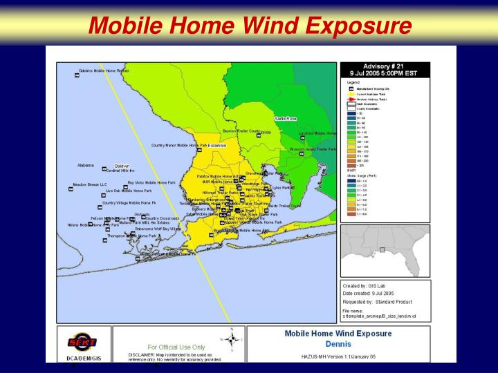 Mobile Home Wind Exposure