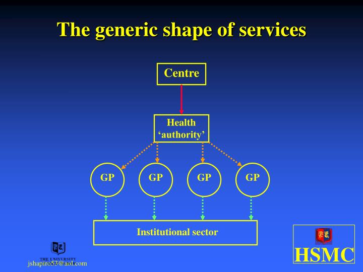 The generic shape of services