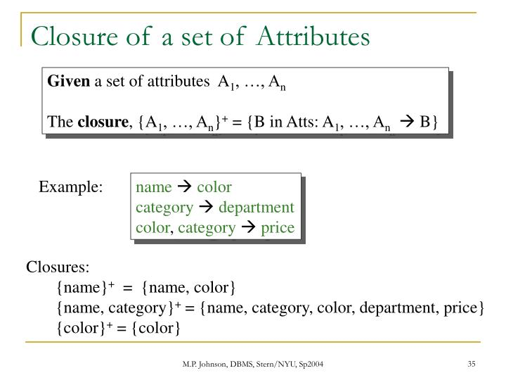 Closure of a set of Attributes