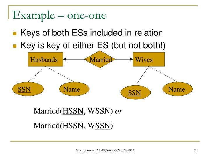 Example – one-one