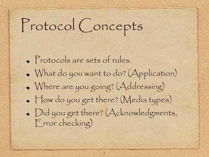 Protocol Concepts