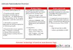 achronix semiconductor overview