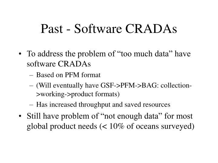 Past - Software CRADAs