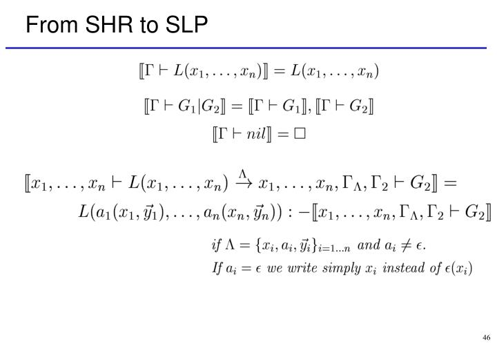 From SHR to SLP