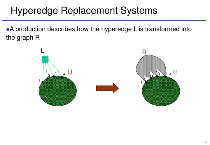 Hyperedge Replacement Systems