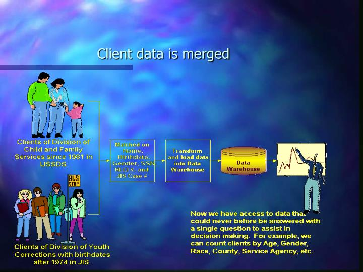 Client data is merged