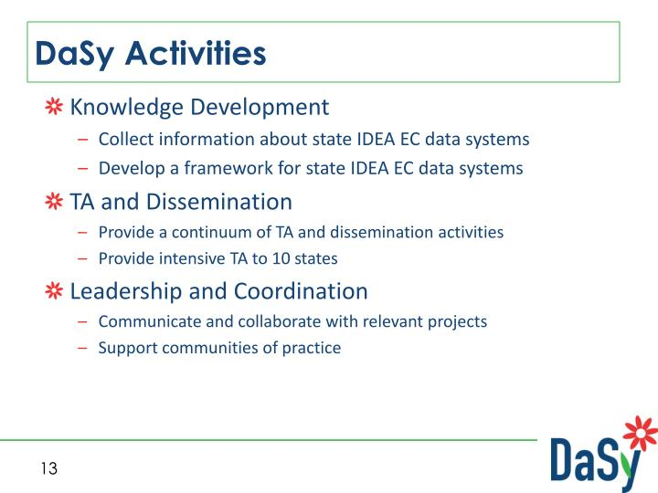 DaSy Activities