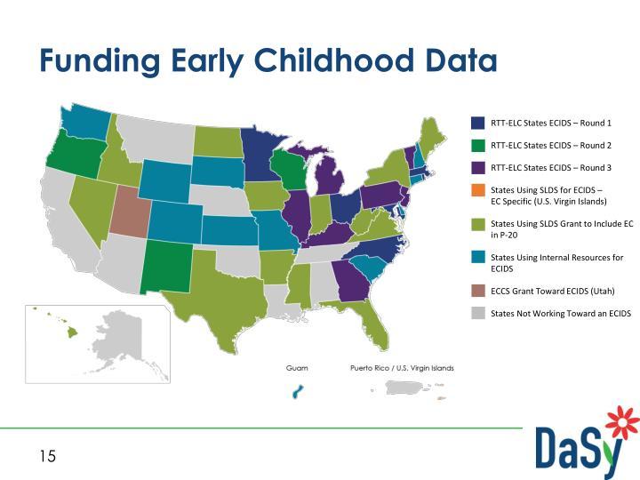 Funding Early Childhood Data