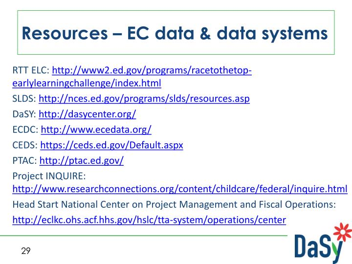 Resources – EC data & data systems