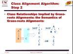 class alignment algorithm step 2