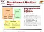 class alignment algorithm step 21