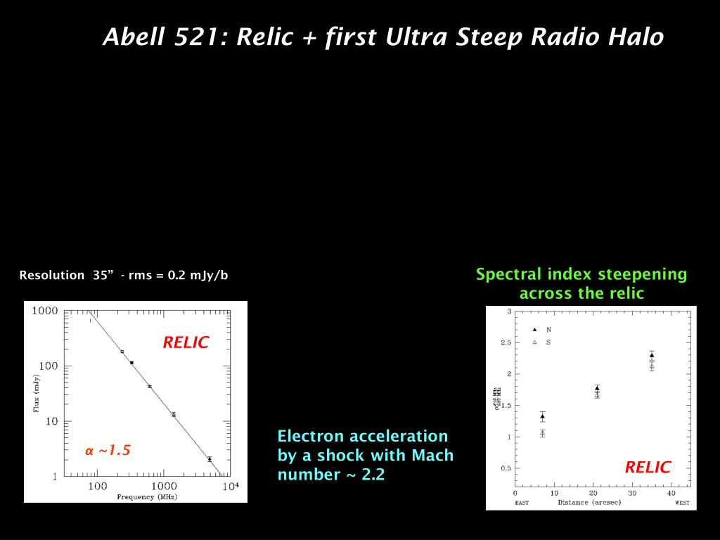 PPT - The GMRT Radio Halo survey Results and implications
